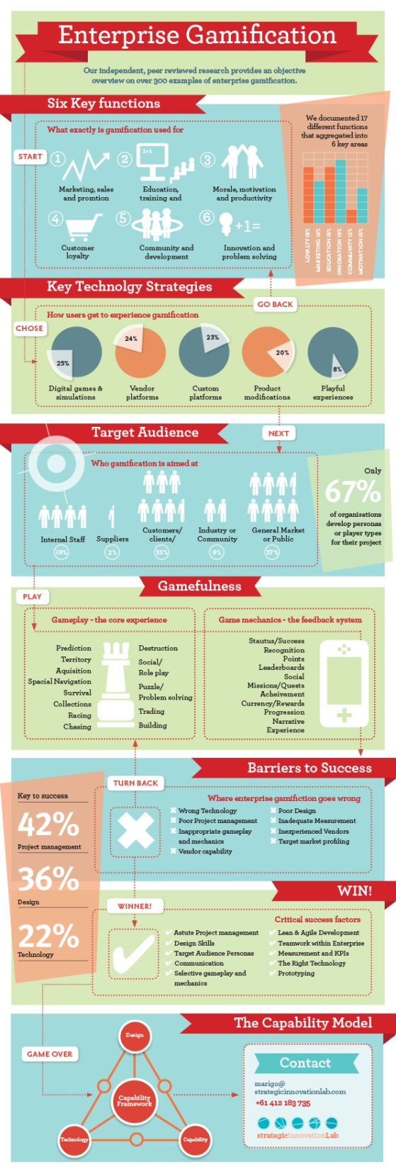 infographicvf2